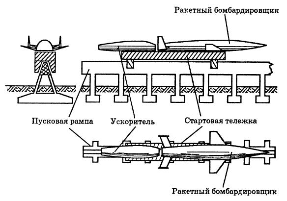 Эскиз стартового комплекса для ракетоплана Зергера